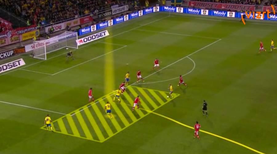 soccer analysis