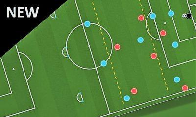 Constraints-led Model of training Soccer