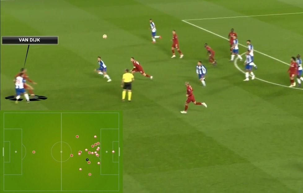 Liverpool offensive vigilance